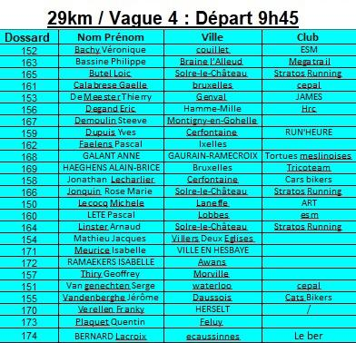 29km vague 8