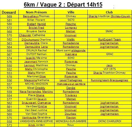 6km vague 7